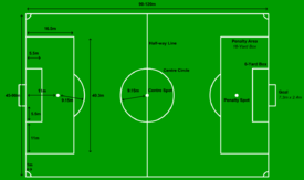 275px-football_pitch_metric1